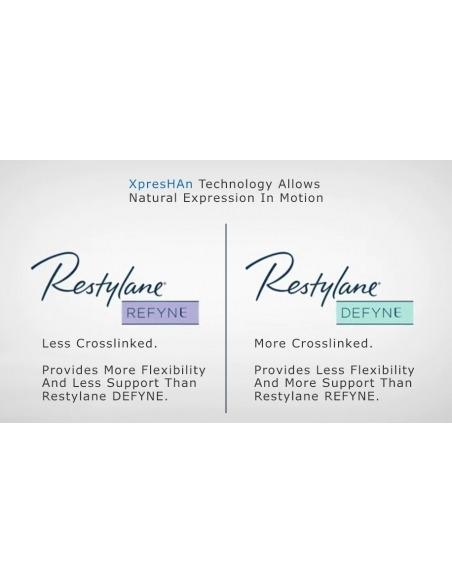 Restylane Refyne Lidocaine, Fillers, marx-med, buy dermal fillers,